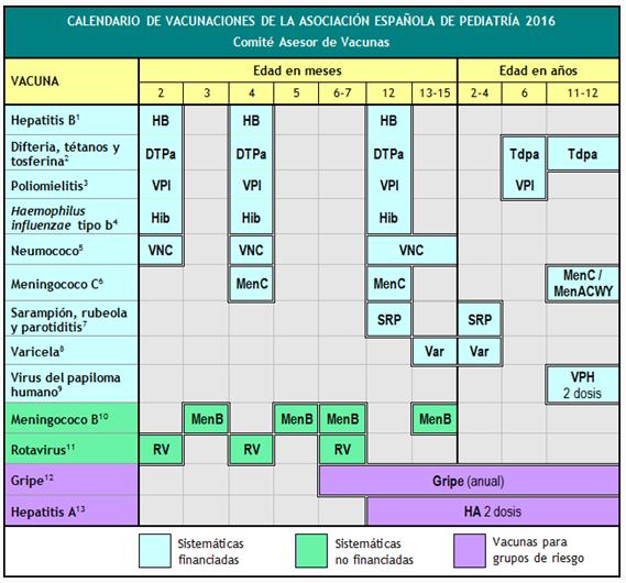 CALENDARIO DE VACUNACIÓN OFICIAL 2016